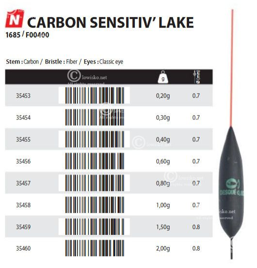 http://lowisko.net/files/splawik-carbone-sensitiv-lake[1].jpg